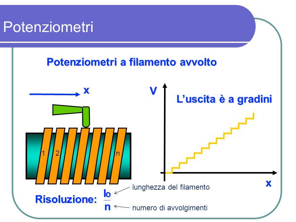 xV x Luscita è a gradini Potenziometri a filamento avvolto Risoluzione:ln o numero di avvolgimenti Potenziometri 12n lunghezza del filamento