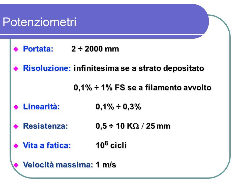 Portata:2 ÷ 2000 mm Portata:2 ÷ 2000 mm Risoluzione: infinitesima se a strato depositato 0,1% ÷ 1% FS se a filamento avvolto Risoluzione: infinitesima