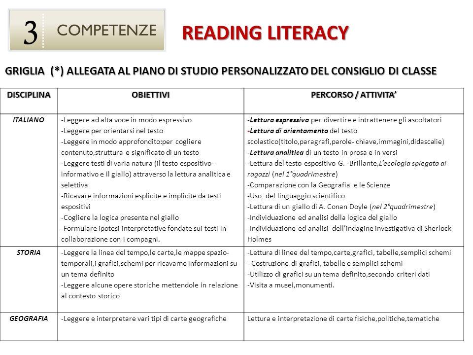 COMPETENZE 3 READING LITERACY DISCIPLINAOBIETTIVI PERCORSO / ATTIVITA ITALIANO -Leggere ad alta voce in modo espressivo -Leggere per orientarsi nel te