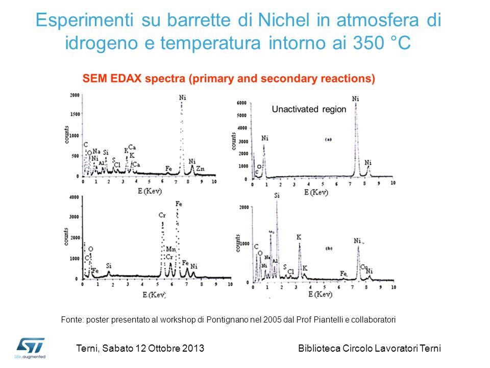 Esperimenti su barrette di Nichel in atmosfera di idrogeno e temperatura intorno ai 350 °C Fonte: poster presentato al workshop di Pontignano nel 2005