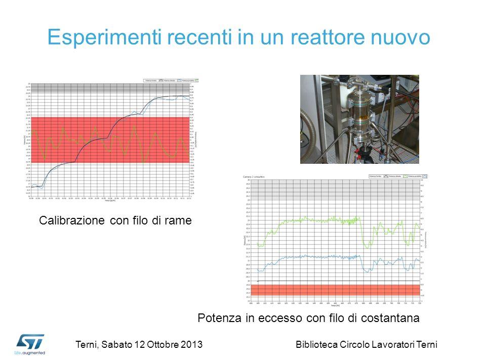 Esperimenti recenti in un reattore nuovo Calibrazione con filo di rame Potenza in eccesso con filo di costantana Terni, Sabato 12 Ottobre 2013 Bibliot