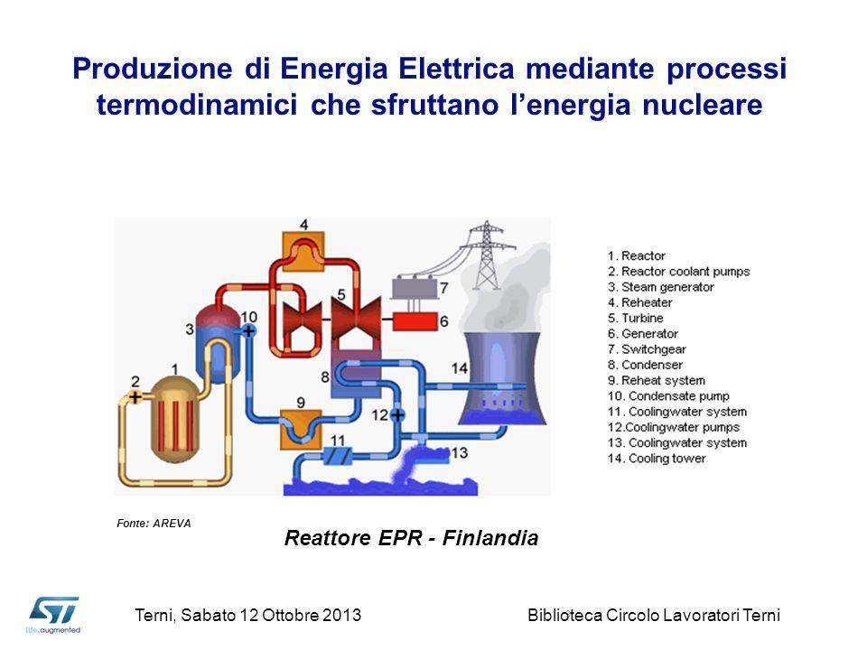 9 Produzione di Energia Elettrica mediante processi termodinamici che sfruttano lenergia nucleare Fonte: AREVA Reattore EPR - Finlandia Terni, Sabato