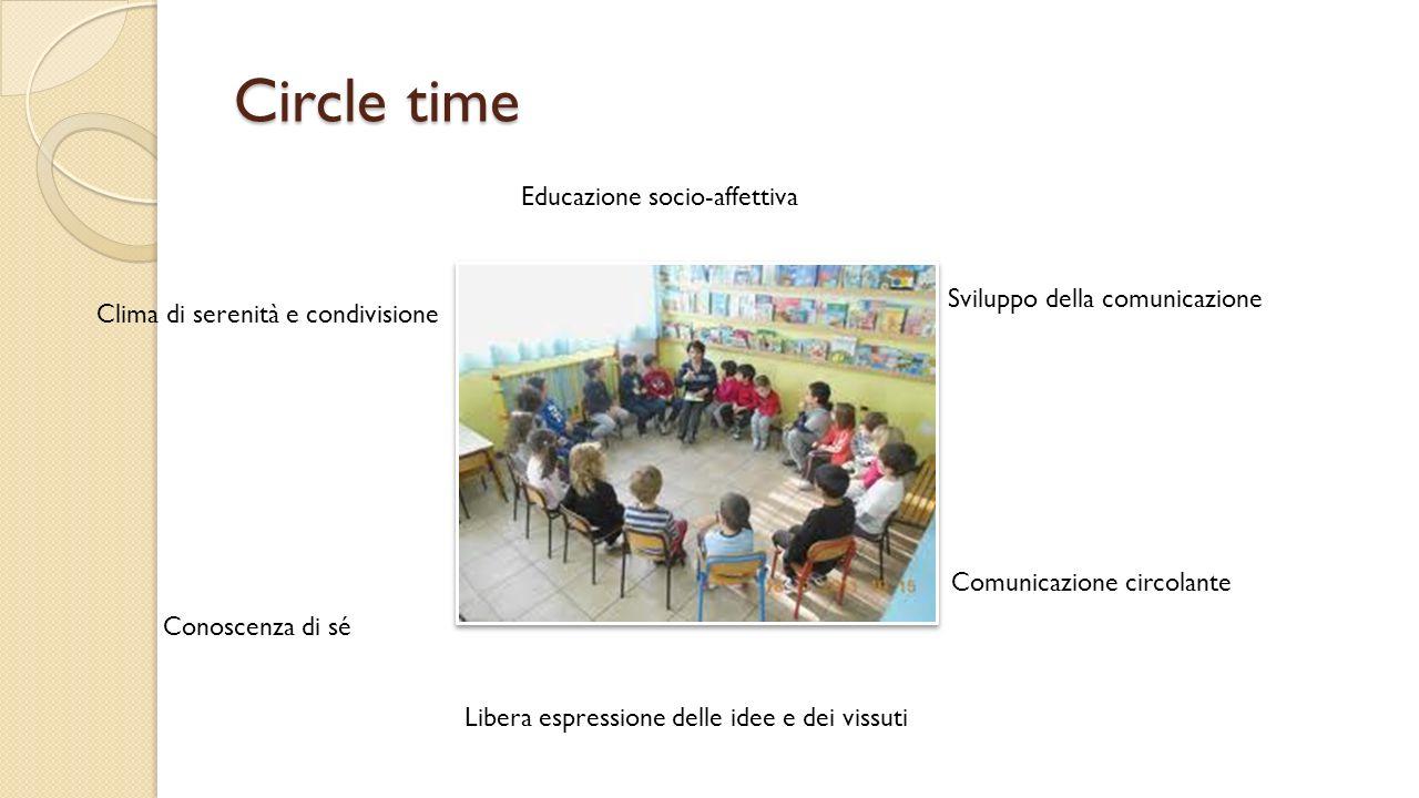 Circle time Educazione socio-affettiva Sviluppo della comunicazione Comunicazione circolante Conoscenza di sé Libera espressione delle idee e dei viss