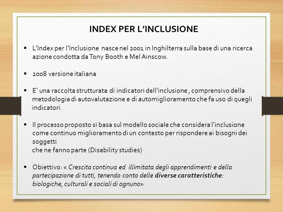 LIndex per lInclusione nasce nel 2001 in Inghilterra sulla base di una ricerca azione condotta da Tony Booth e Mel Ainscow.
