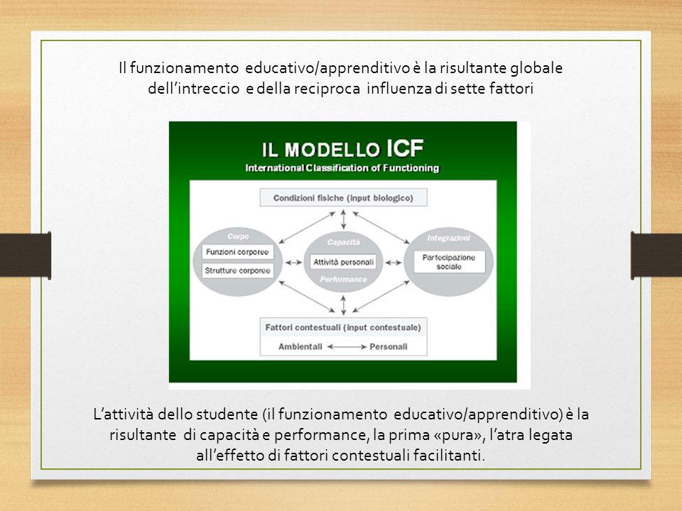 Il funzionamento educativo/apprenditivo è la risultante globale dellintreccio e della reciproca influenza di sette fattori Lattività dello studente (il funzionamento educativo/apprenditivo) è la risultante di capacità e performance, la prima «pura», latra legata alleffetto di fattori contestuali facilitanti.