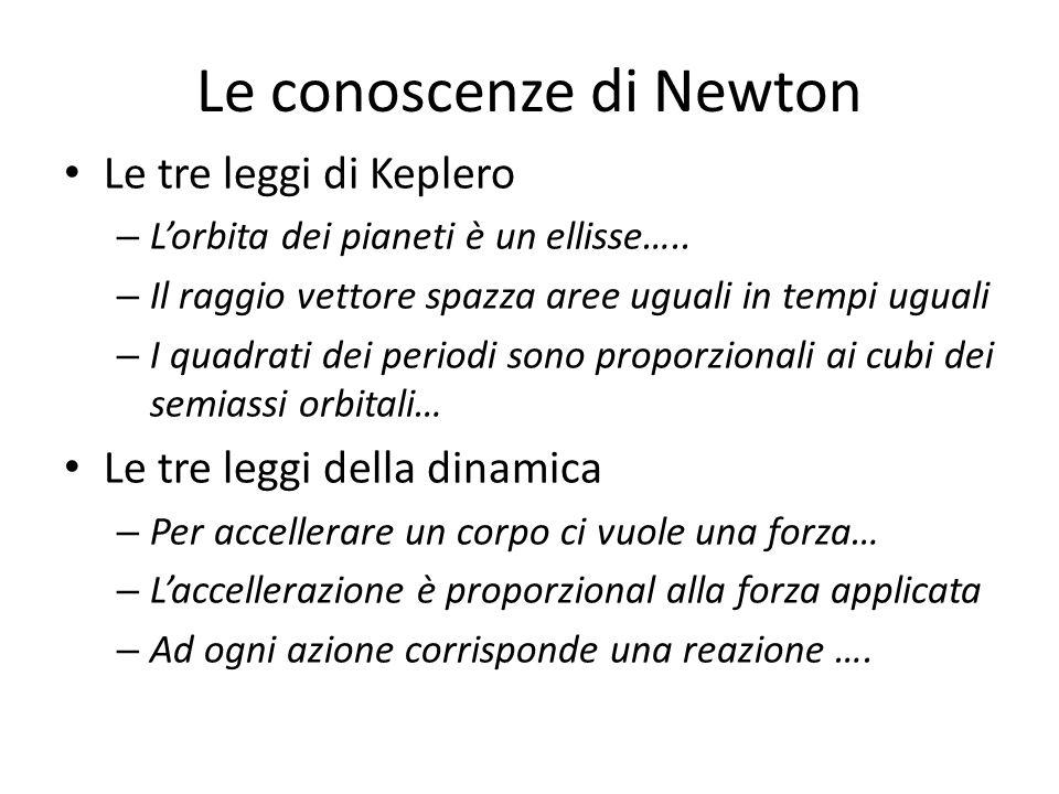 Le conoscenze di Newton Le tre leggi di Keplero – Lorbita dei pianeti è un ellisse….. – Il raggio vettore spazza aree uguali in tempi uguali – I quadr