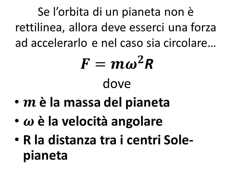 Se lorbita di un pianeta non è rettilinea, allora deve esserci una forza ad accelerarlo e nel caso sia circolare…