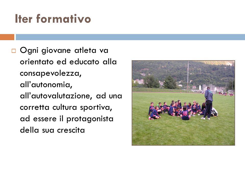 Conclusioni EDUCAZIONE ALLENATORE - GENITORI MOTIVAZIONE