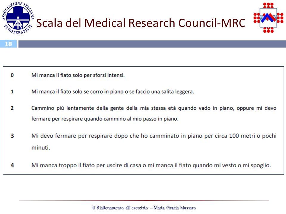 18 Il Riallenamento allesercizio – Maria Grazia Massaro Scala del Medical Research Council-MRC
