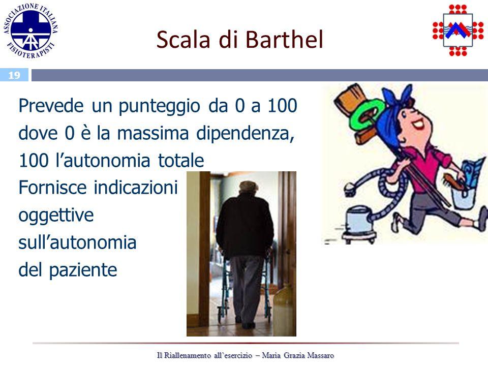 19 Il Riallenamento allesercizio – Maria Grazia Massaro Scala di Barthel Prevede un punteggio da 0 a 100 dove 0 è la massima dipendenza, 100 lautonomia totale Fornisce indicazioni oggettive sullautonomia del paziente
