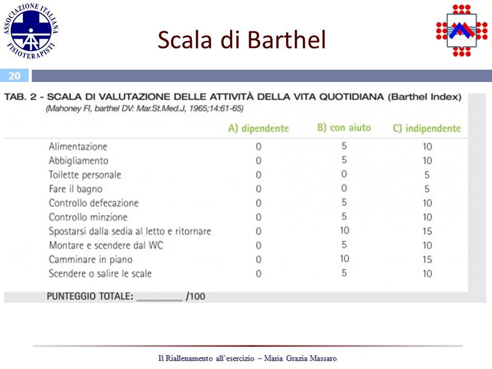 20 Il Riallenamento allesercizio – Maria Grazia Massaro Scala di Barthel