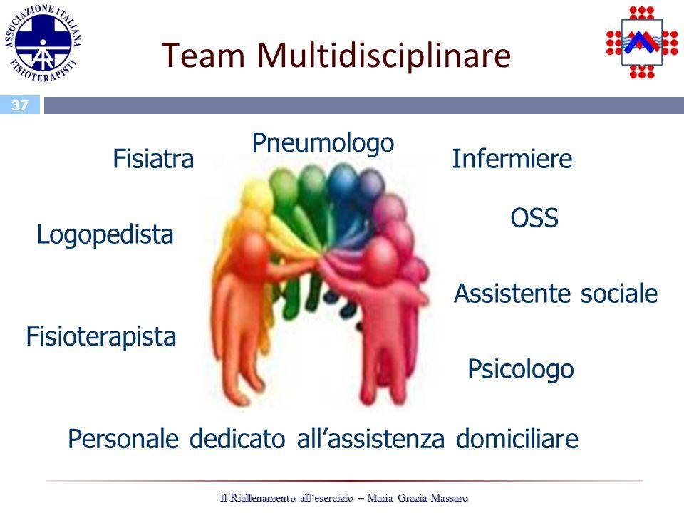 37 Il Riallenamento allesercizio – Maria Grazia Massaro Team Multidisciplinare Pneumologo Assistente sociale Logopedista Fisioterapista OSS Personale