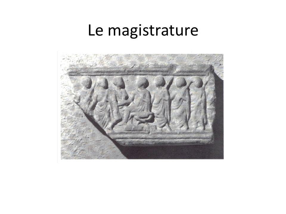 Consules Magistrati eponimi, titolari del potere supremo civile e militare e degli auspicia, i due consoli esercitavano la suprema potestas e il loro imperium maius (domi militiaeque) collegialmente.