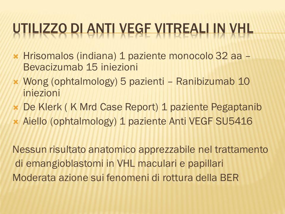 Hrisomalos (indiana) 1 paziente monocolo 32 aa – Bevacizumab 15 iniezioni Wong (ophtalmology) 5 pazienti – Ranibizumab 10 iniezioni De Klerk ( K Mrd C