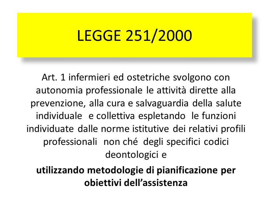 LEGGE 251/2000 Art. 1 infermieri ed ostetriche svolgono con autonomia professionale le attività dirette alla prevenzione, alla cura e salvaguardia del