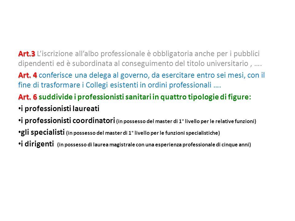 Art.3 Art.3 Liscrizione allalbo professionale è obbligatoria anche per i pubblici dipendenti ed è subordinata al conseguimento del titolo universitari