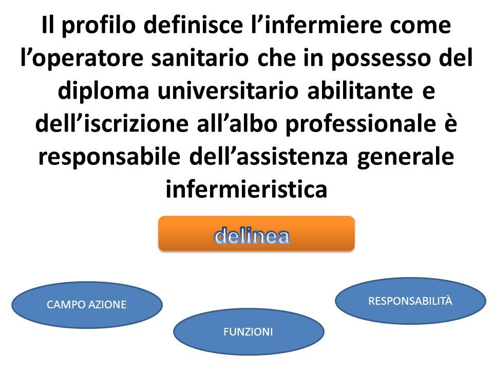 Il profilo definisce linfermiere come loperatore sanitario che in possesso del diploma universitario abilitante e delliscrizione allalbo professionale