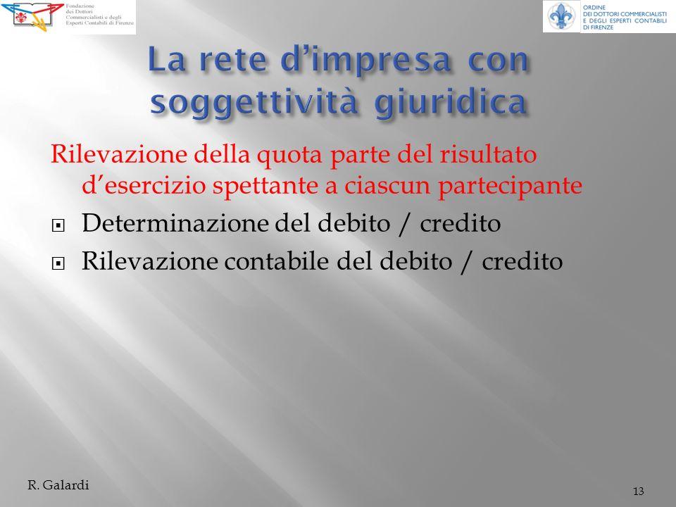 Rilevazione della quota parte del risultato desercizio spettante a ciascun partecipante Determinazione del debito / credito Rilevazione contabile del debito / credito 13 R.