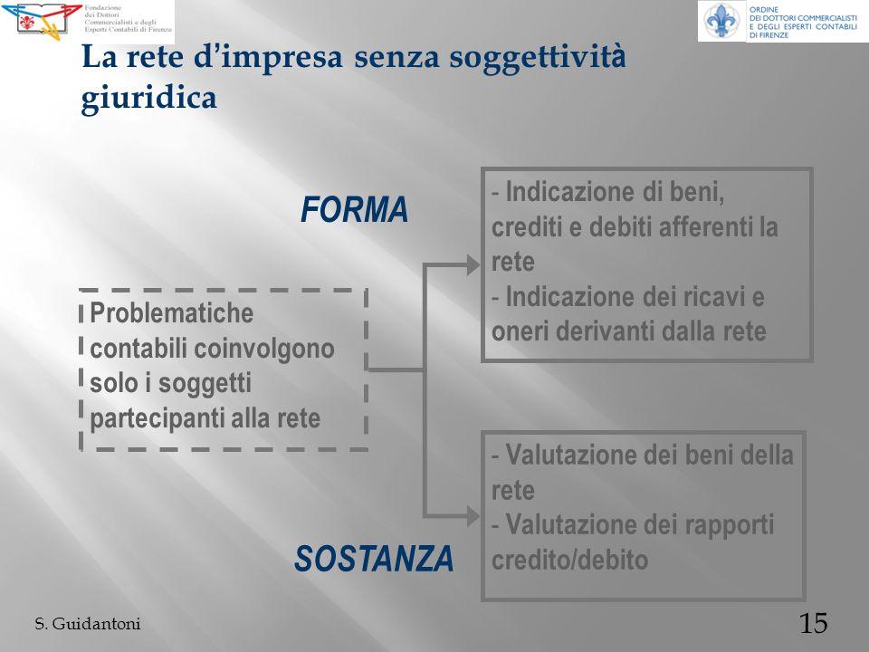 15 S. Guidantoni - Valutazione dei beni della rete - Valutazione dei rapporti credito/debito - Indicazione di beni, crediti e debiti afferenti la rete