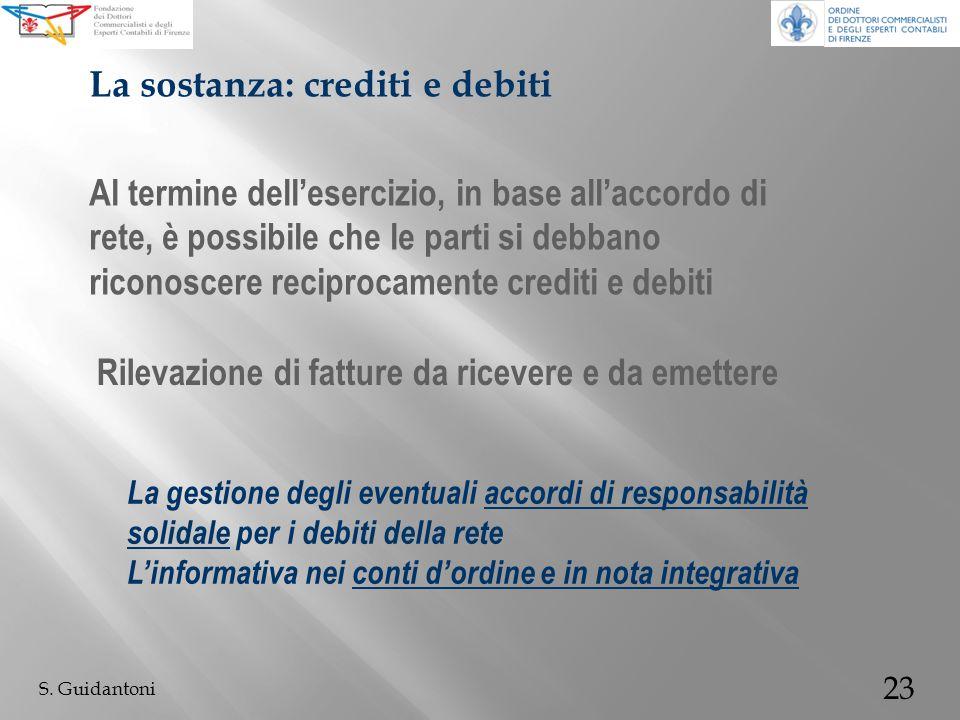 23 S. Guidantoni Al termine dellesercizio, in base allaccordo di rete, è possibile che le parti si debbano riconoscere reciprocamente crediti e debiti