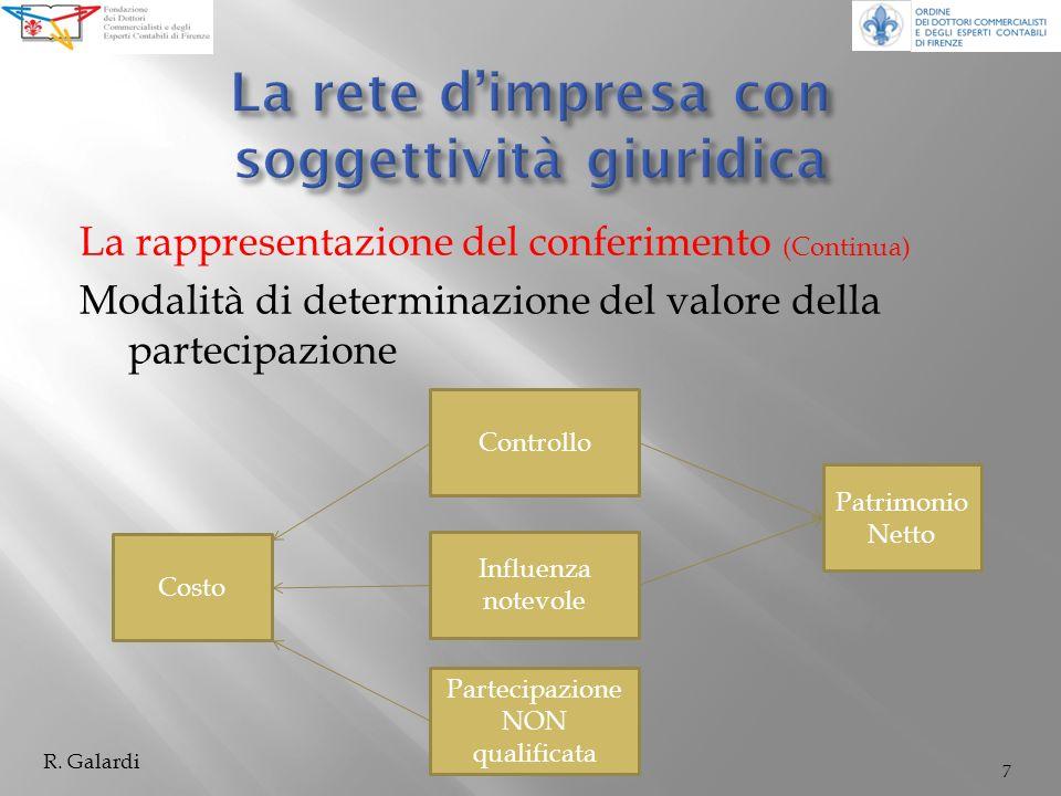 La rappresentazione del conferimento (Continua) Modalità di determinazione del valore della partecipazione 7 R.