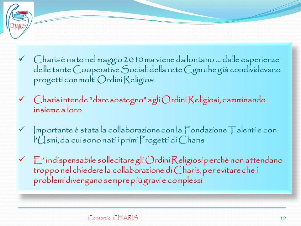 Consorzio CHARIS12