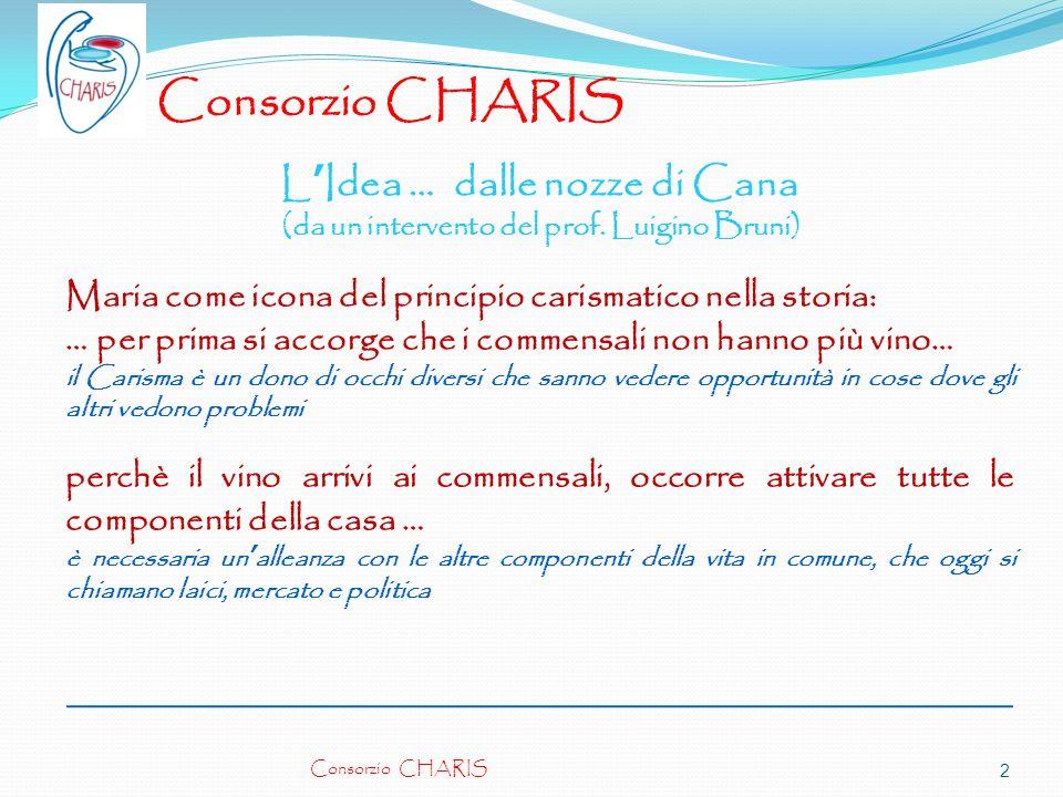 Consorzio CHARIS LIdea … dalle nozze di Cana (da un intervento del prof. Luigino Bruni) Maria come icona del principio carismatico nella storia: … per