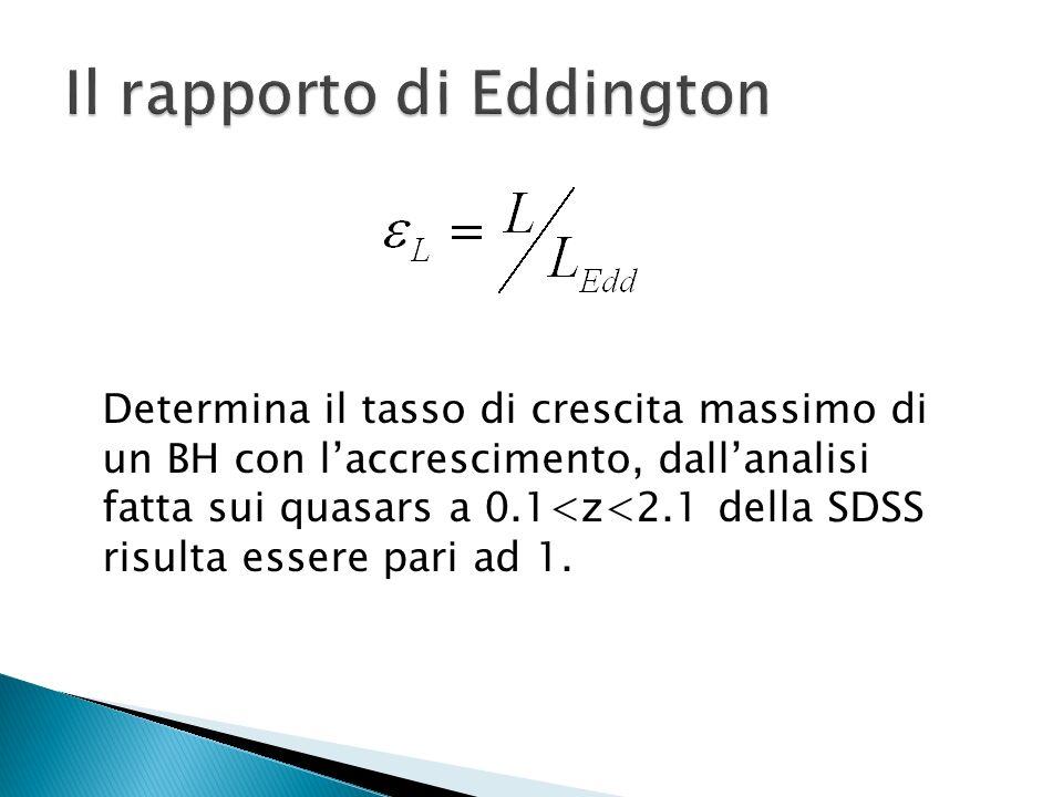 Determina il tasso di crescita massimo di un BH con laccrescimento, dallanalisi fatta sui quasars a 0.1<z<2.1 della SDSS risulta essere pari ad 1.