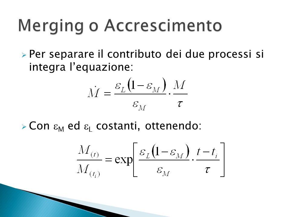 Per separare il contributo dei due processi si integra lequazione: Con M ed L costanti, ottenendo: