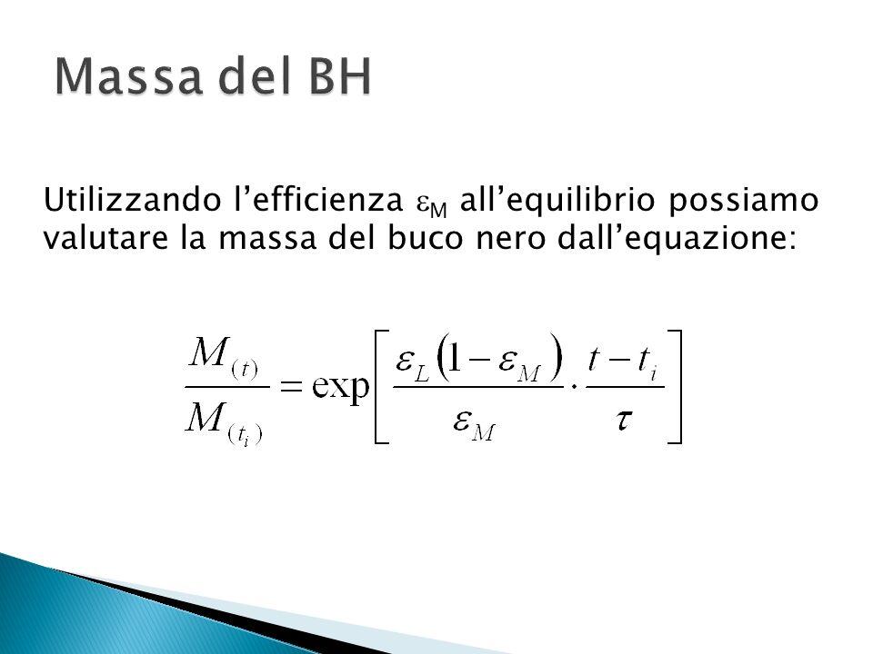Utilizzando lefficienza M allequilibrio possiamo valutare la massa del buco nero dallequazione: