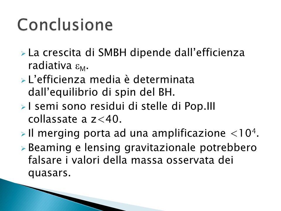 La crescita di SMBH dipende dallefficienza radiativa M. Lefficienza media è determinata dallequilibrio di spin del BH. I semi sono residui di stelle d