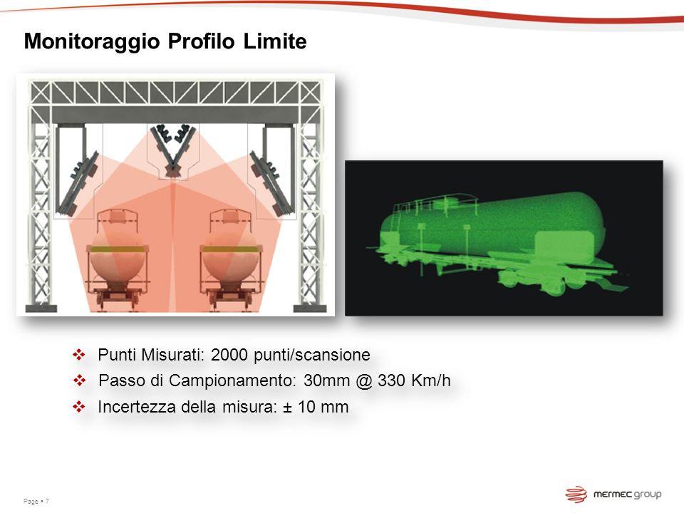 Page 7 Monitoraggio Profilo Limite Punti Misurati: 2000 punti/scansione Passo di Campionamento: 30mm @ 330 Km/h Incertezza della misura: ± 10 mm