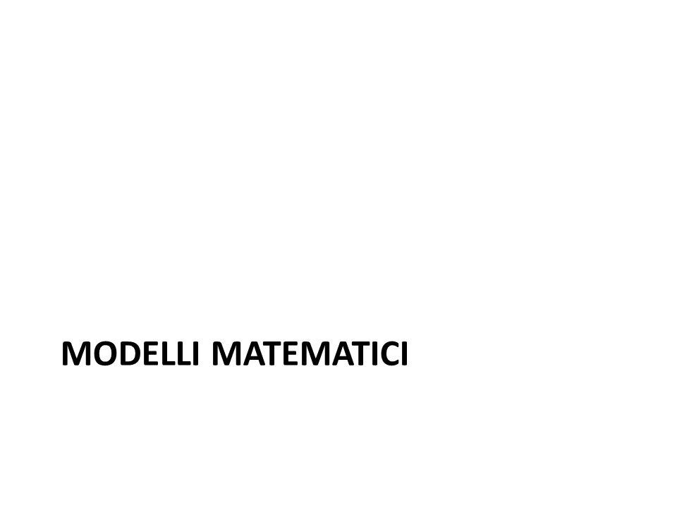 Barabasi-Albert model Ogni nodo ha lo stesso numero di archi(2) –Probabilità 1/3 Un nuovo nodo con m=2 –Peschiamo random due nodi, es.