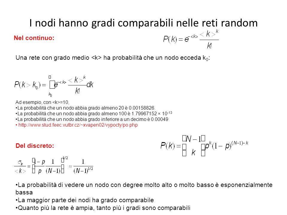 Nel continuo: Una rete con grado medio ha probabilità che un nodo ecceda k 0 : Ad esempio, con =10, La probabilità che un nodo abbia grado almeno 20 è 0.00158826.