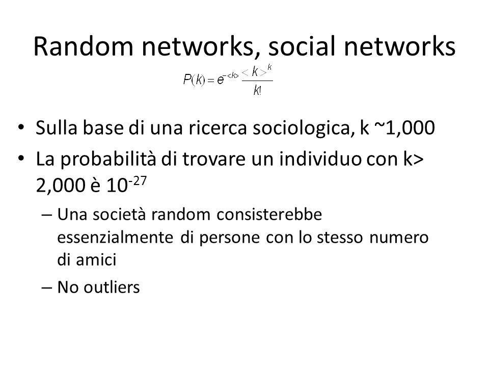 Random networks, social networks Sulla base di una ricerca sociologica, k ~1,000 La probabilità di trovare un individuo con k> 2,000 è 10 -27 – Una società random consisterebbe essenzialmente di persone con lo stesso numero di amici – No outliers