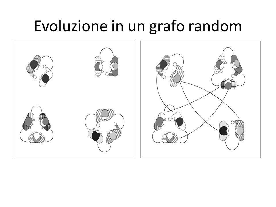 Evoluzione in un grafo random