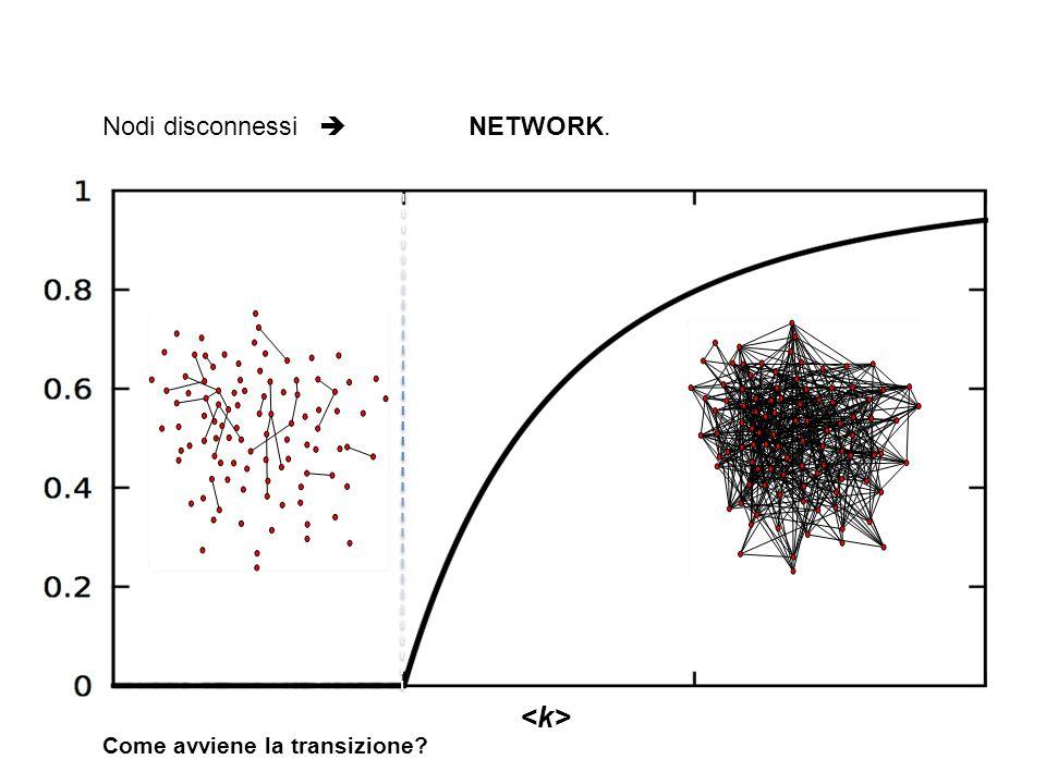Nodi disconnessi NETWORK. Come avviene la transizione?