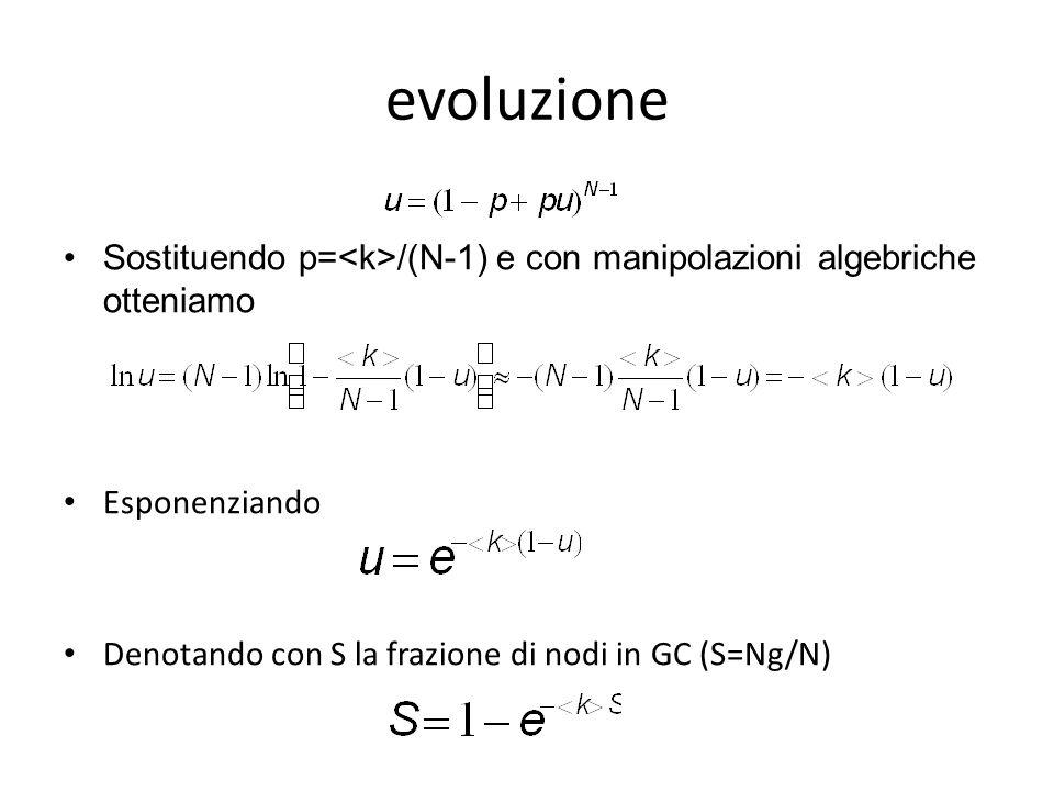 evoluzione Sostituendo p= /(N-1) e con manipolazioni algebriche otteniamo Esponenziando Denotando con S la frazione di nodi in GC (S=Ng/N)