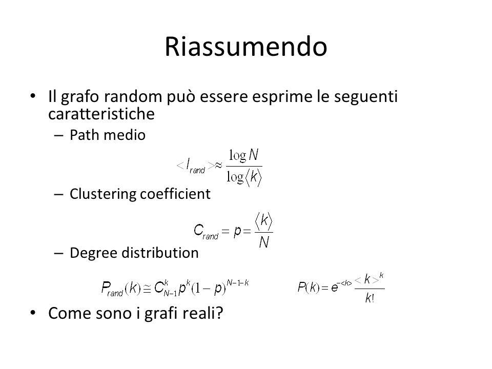 Riassumendo Il grafo random può essere esprime le seguenti caratteristiche – Path medio – Clustering coefficient – Degree distribution Come sono i gra