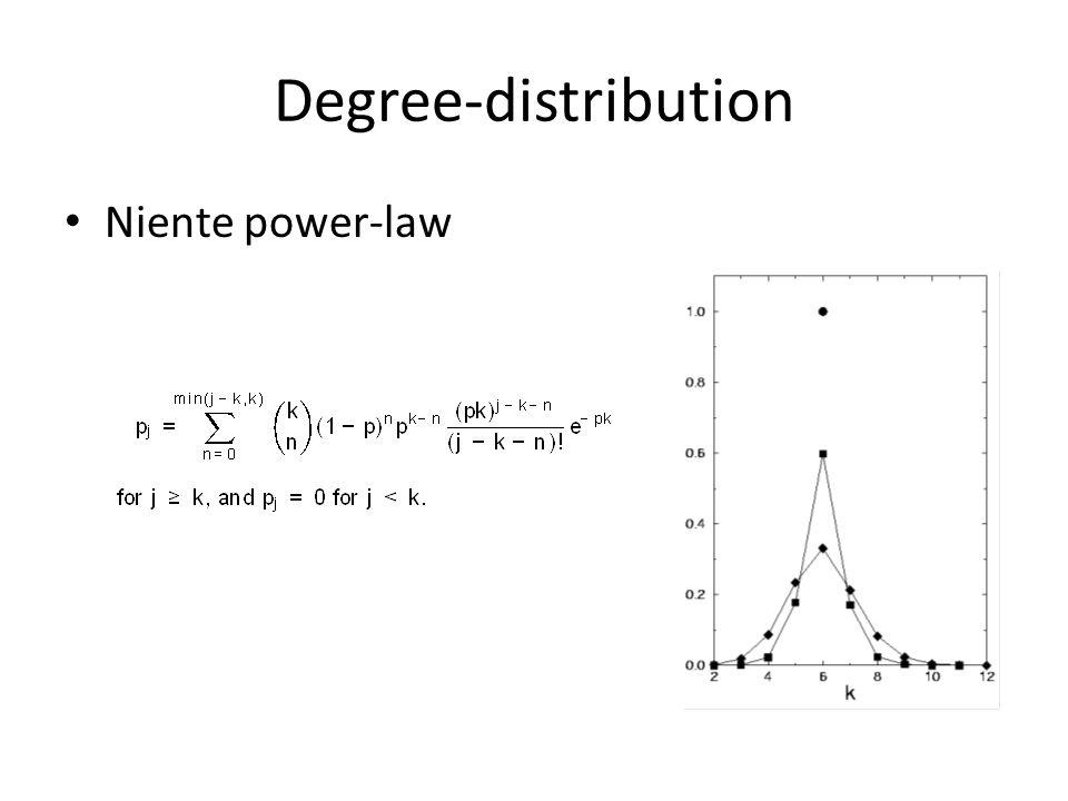 Degree-distribution Niente power-law