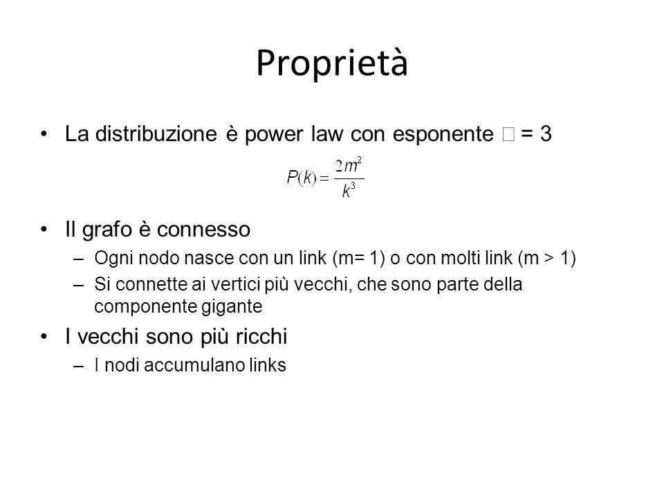 Proprietà La distribuzione è power law con esponente = 3 Il grafo è connesso –Ogni nodo nasce con un link (m= 1) o con molti link (m > 1) –Si connette ai vertici più vecchi, che sono parte della componente gigante I vecchi sono più ricchi –I nodi accumulano links