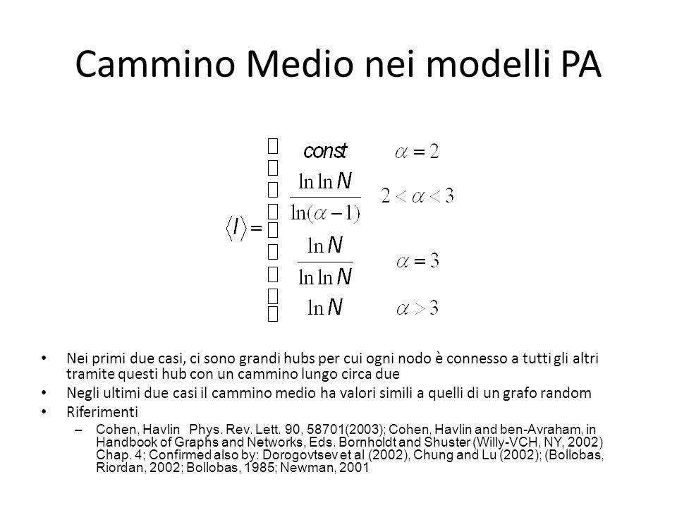 Cammino Medio nei modelli PA Nei primi due casi, ci sono grandi hubs per cui ogni nodo è connesso a tutti gli altri tramite questi hub con un cammino
