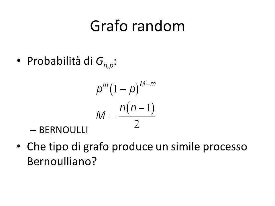 Grafo random Probabilità di G n,p : – BERNOULLI Che tipo di grafo produce un simile processo Bernoulliano?