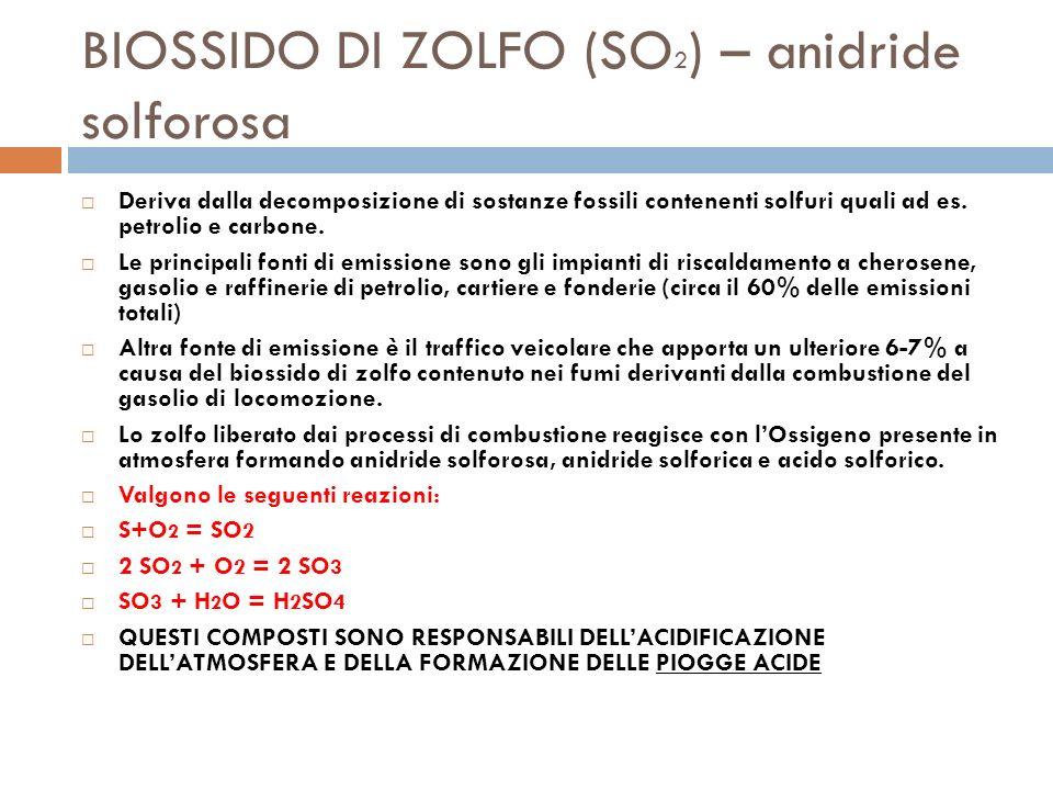 BIOSSIDO DI ZOLFO (SO 2 ) – anidride solforosa Deriva dalla decomposizione di sostanze fossili contenenti solfuri quali ad es.