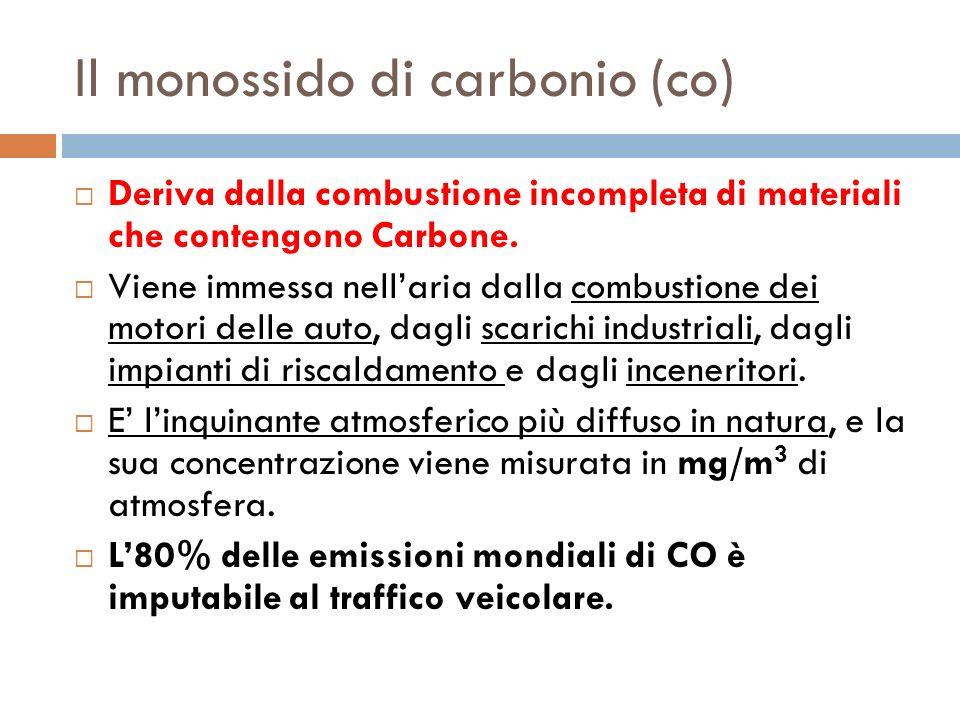 Il monossido di carbonio (co) Deriva dalla combustione incompleta di materiali che contengono Carbone.