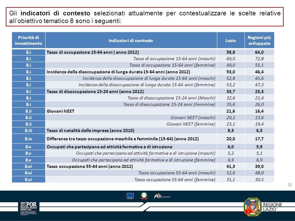 Gli indicatori di contesto selezionati attualmente per contestualizzare le scelte relative allobiettivo tematico 8 sono i seguenti: Priorità di invest