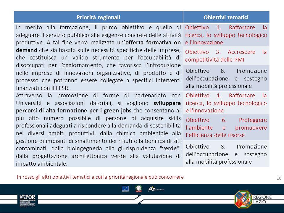 Priorità regionaliObiettivi tematici In merito alla formazione, il primo obiettivo è quello di adeguare il servizio pubblico alle esigenze concrete de
