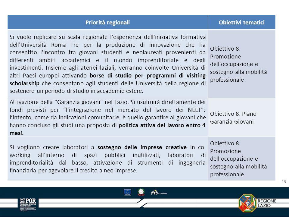Priorità regionaliObiettivi tematici Si vuole replicare su scala regionale l'esperienza delliniziativa formativa dell'Università Roma Tre per la produ