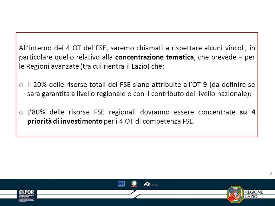 8 Allinterno dei 4 OT del FSE, saremo chiamati a rispettare alcuni vincoli, in particolare quello relativo alla concentrazione tematica, che prevede –