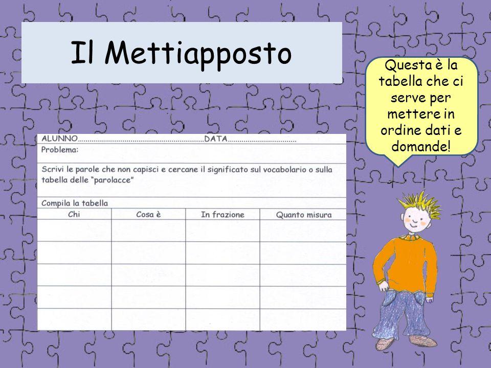 Il Mettiapposto Questa è la tabella che ci serve per mettere in ordine dati e domande!